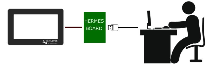 Hermes_bid