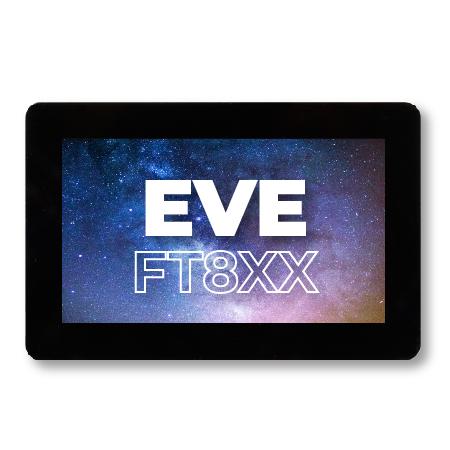 EVE Modules