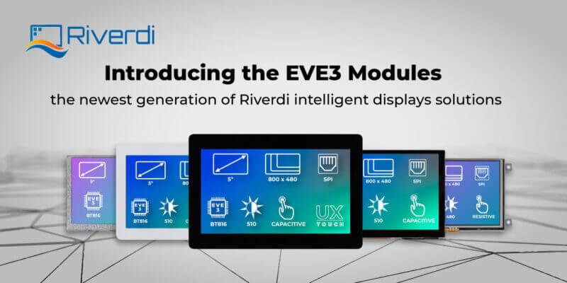 EVE2 modules banner riverdi post