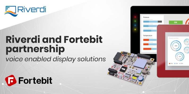Riverdi and Fortebit partnership