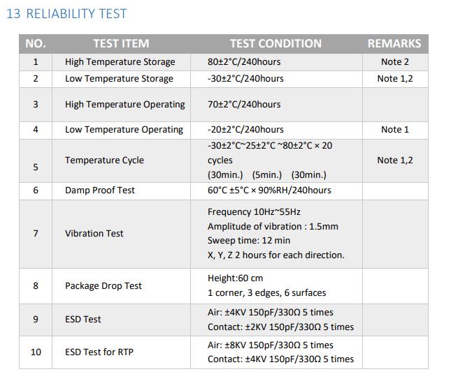 Riverdi reliability test table image