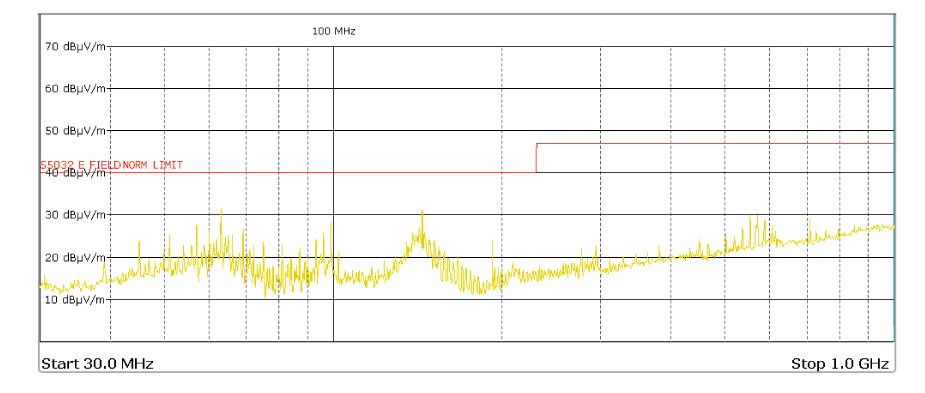 The spectrum analyzer screen shows actual measurement results when using BT817Q controller.