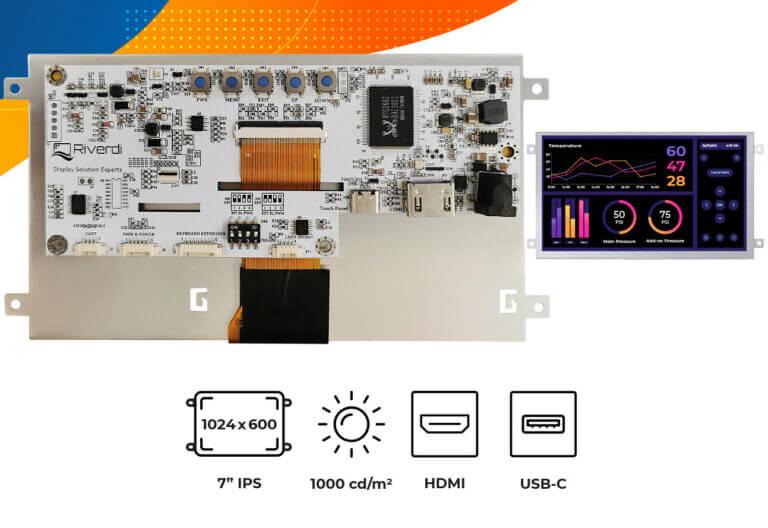 HDMI 7.0 series